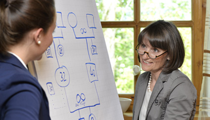 MONIKA VEIT - Supervision / Coachings und Teamtrainings / Firmenteam